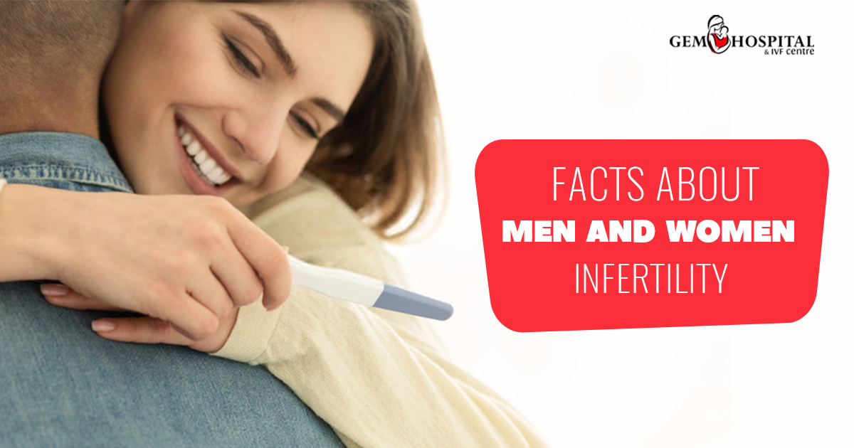 Facts about men and women Infertility