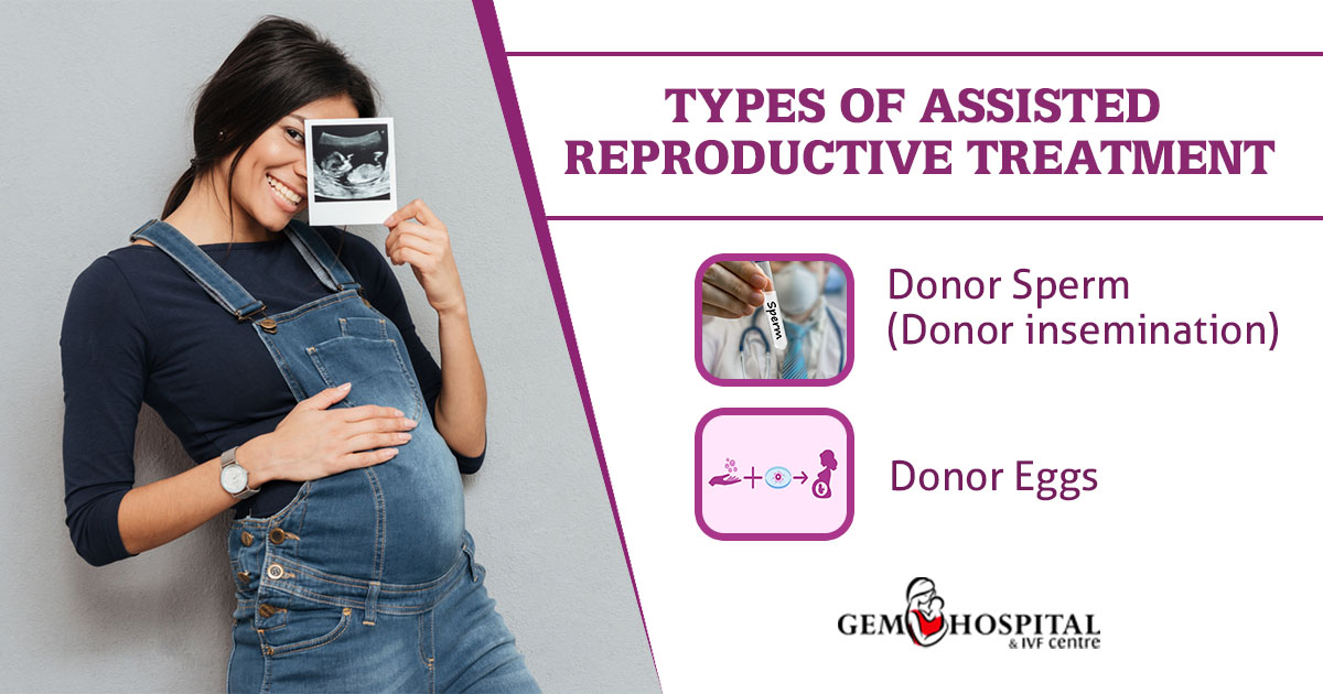 Types of Assisted Reproductive Treatment - Gem Hospital and IVF centre Punjab