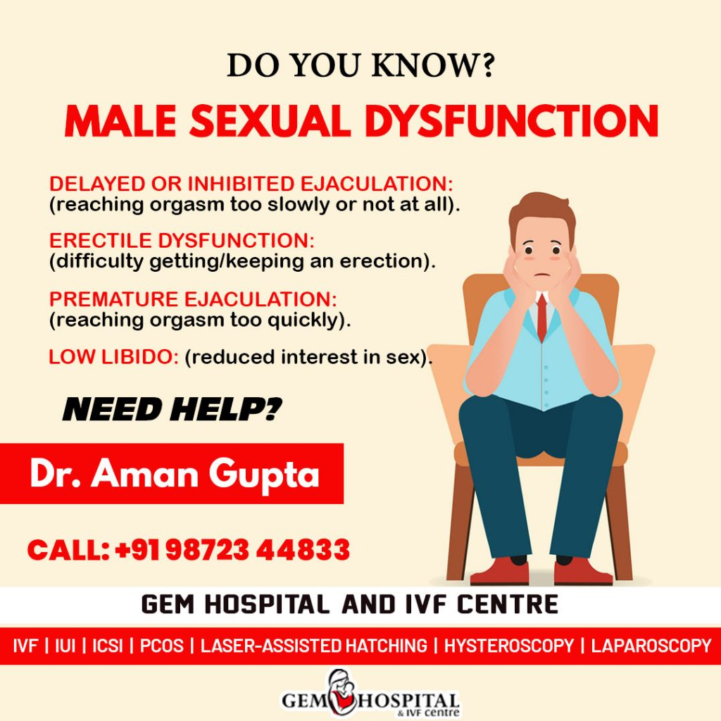 Sexologist Male Infertility, Erectile Dysfunction, Premature Ejaculation, Nightfall - Punjab
