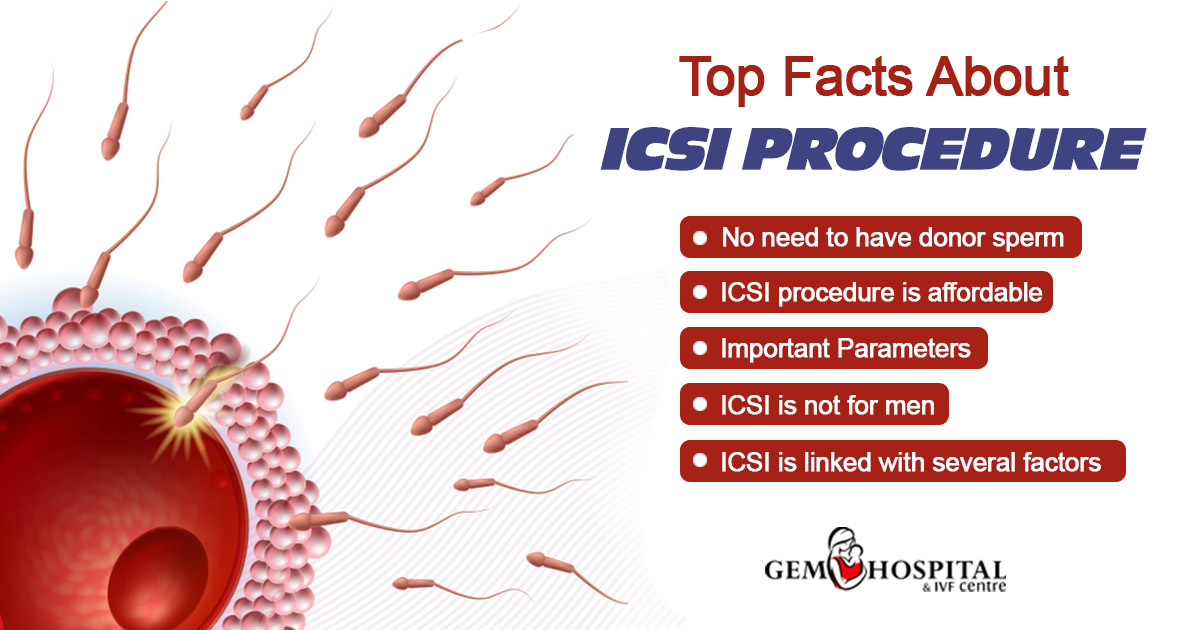 Top facts about ICSI procedure